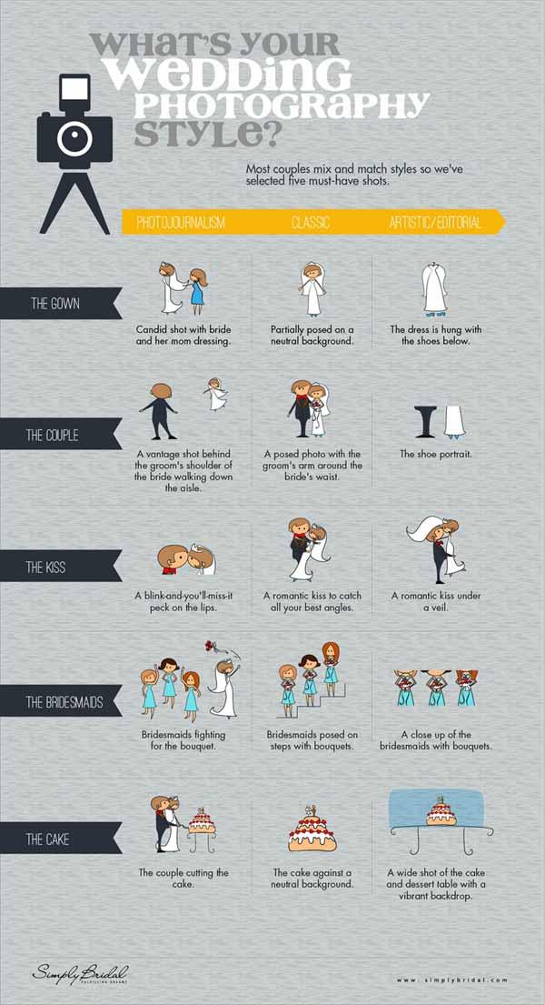 Infografica per stile di fotografia per matrimonio